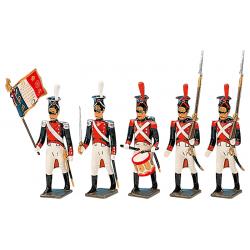 Grenadiers Polonais de la...